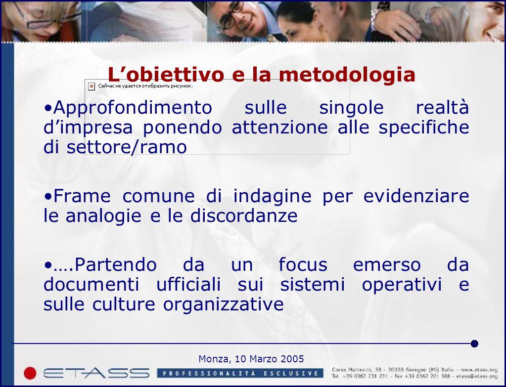 Monza, 10 Marzo 2005 L'obiettivo e la metodologia Approfondimento sulle singole realtà d'impresa ponendo attenzione alle specifiche di settore/ramo Frame comune di indagine per evidenziare le analogie e le discordanze ….Partendo da un focus emerso da documenti ufficiali sui sistemi operativi e sulle culture organizzative