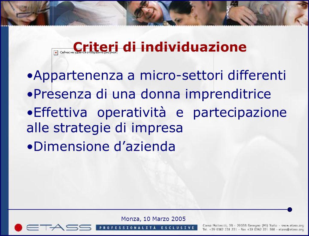 Monza, 10 Marzo 2005 Criteri di individuazione Appartenenza a micro-settori differenti Presenza di una donna imprenditrice Effettiva operatività e partecipazione alle strategie di impresa Dimensione d'azienda