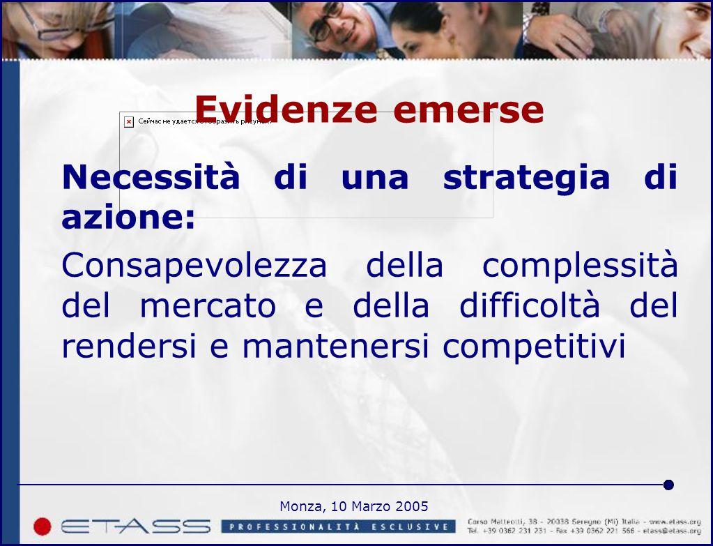 Monza, 10 Marzo 2005 Evidenze emerse Necessità di una strategia di azione: Consapevolezza della complessità del mercato e della difficoltà del rendersi e mantenersi competitivi