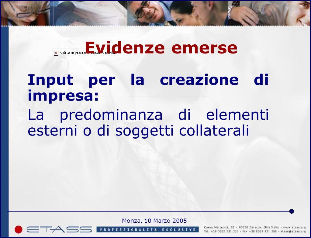 Monza, 10 Marzo 2005 Evidenze emerse Input per la creazione di impresa: La predominanza di elementi esterni o di soggetti collaterali