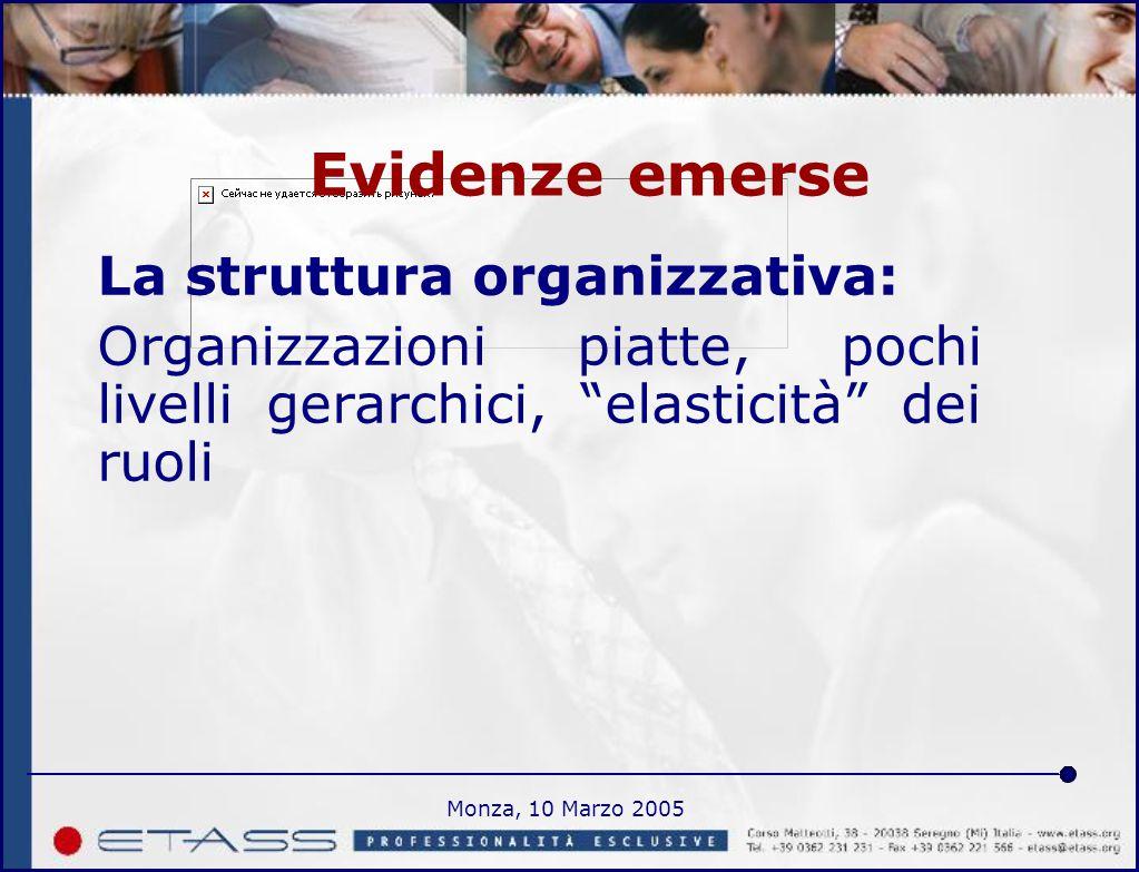 Monza, 10 Marzo 2005 Evidenze emerse La struttura organizzativa: Organizzazioni piatte, pochi livelli gerarchici, elasticità dei ruoli