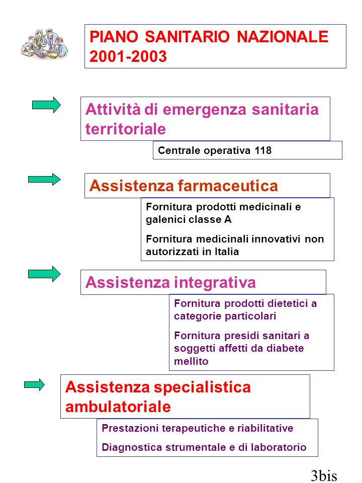 3bis PIANO SANITARIO NAZIONALE 2001-2003 Attività di emergenza sanitaria territoriale Centrale operativa 118 Assistenza farmaceutica Fornitura prodott