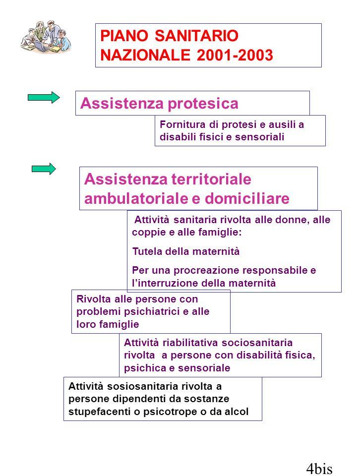 4bis PIANO SANITARIO NAZIONALE 2001-2003 Assistenza protesica Fornitura di protesi e ausili a disabili fisici e sensoriali Assistenza territoriale amb