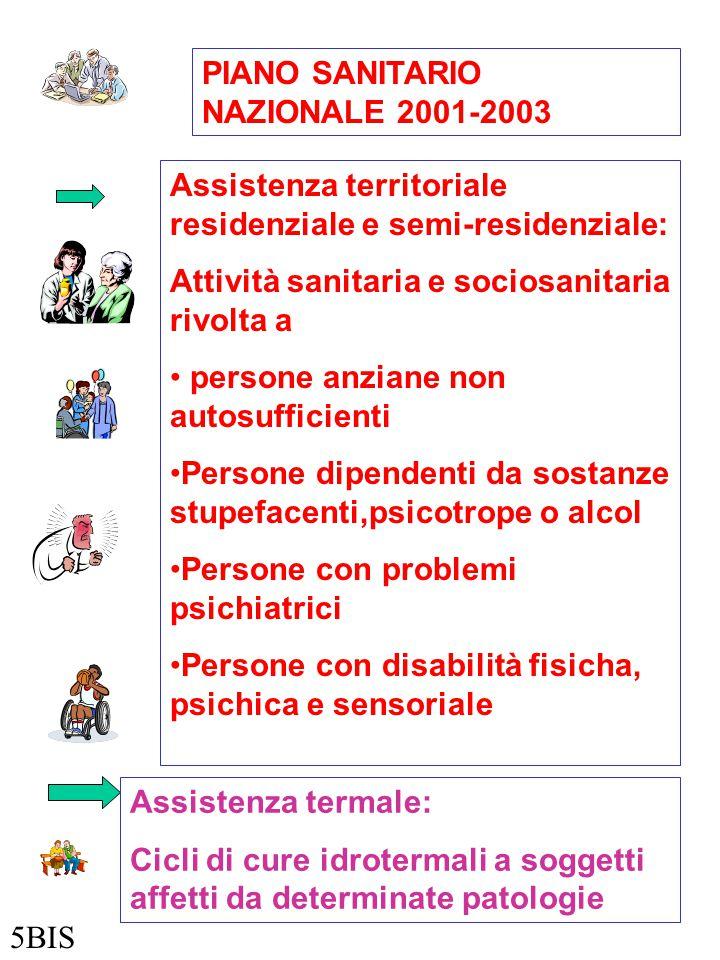 5BIS PIANO SANITARIO NAZIONALE 2001-2003 Assistenza territoriale residenziale e semi-residenziale: Attività sanitaria e sociosanitaria rivolta a perso