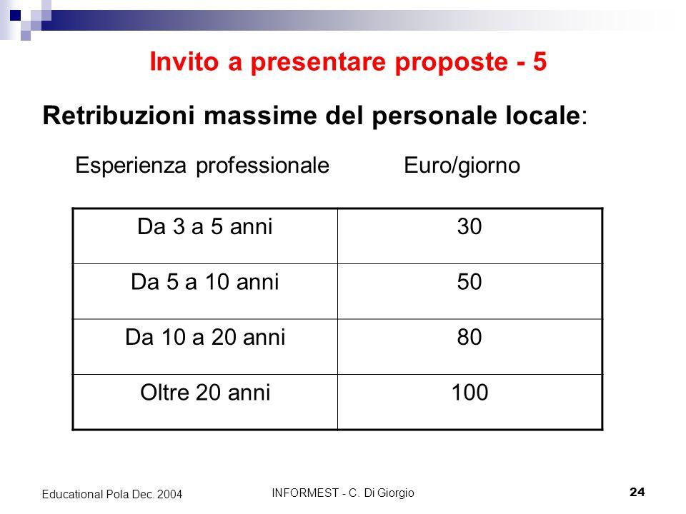 INFORMEST - C. Di Giorgio24 Educational Pola Dec.