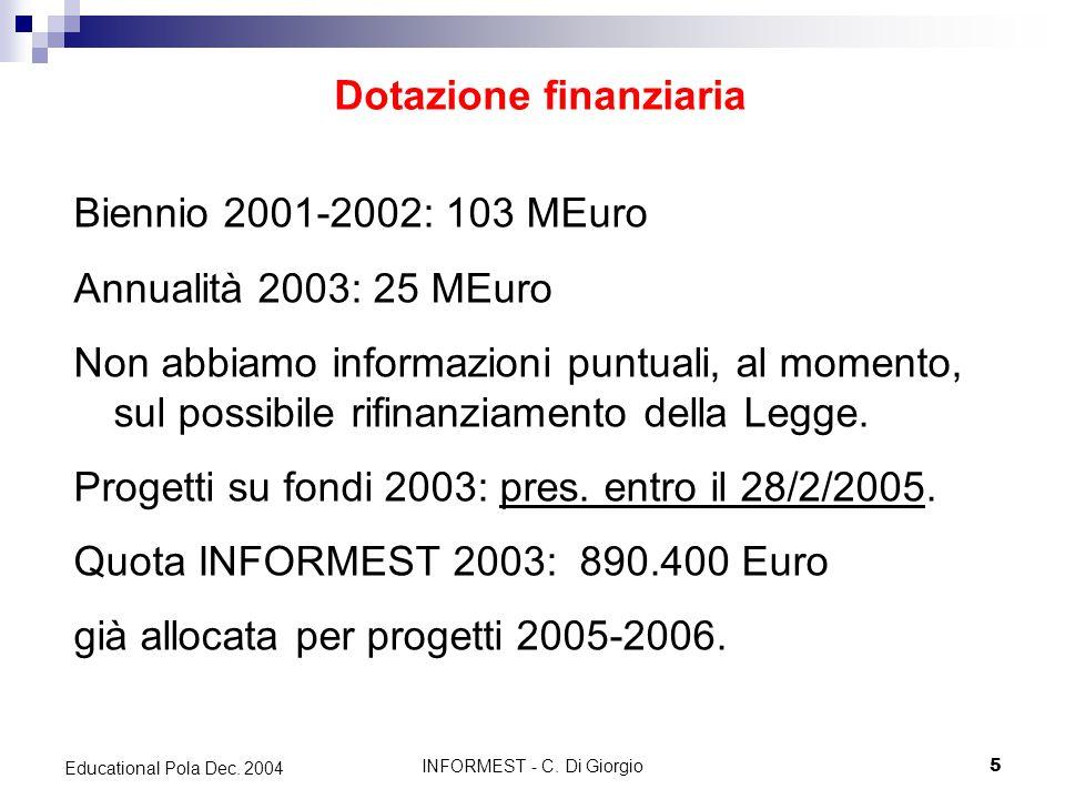 INFORMEST - C.Di Giorgio6 Educational Pola Dec. 2004 Indirizzi Strategici 1.