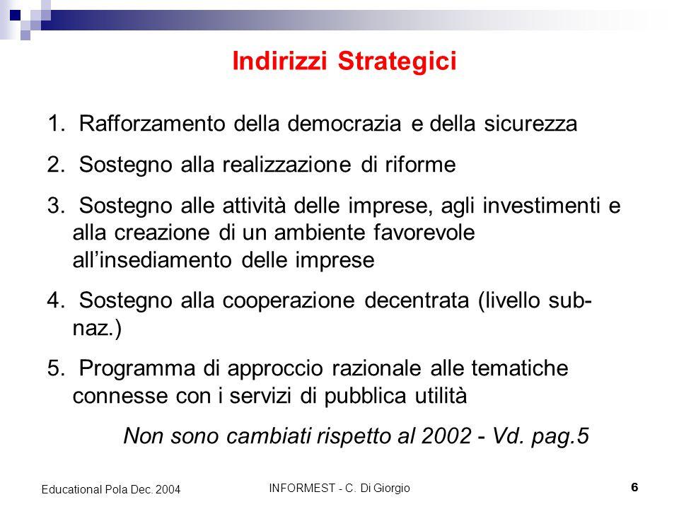 INFORMEST - C.Di Giorgio7 Educational Pola Dec. 2004 Settori di intervento 1.