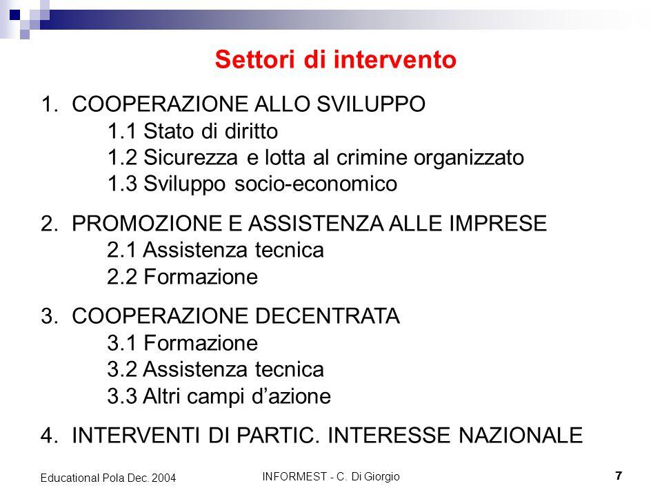 INFORMEST - C. Di Giorgio7 Educational Pola Dec. 2004 Settori di intervento 1.