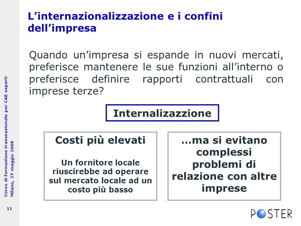Corso di formazione transnazionale per CAE esperti Milano, 27 maggio 2008 11 L'internazionalizzazione e i confini dell'impresa Quando un'impresa si espande in nuovi mercati, preferisce mantenere le sue funzioni all'interno o preferisce definire rapporti contrattuali con imprese terze.
