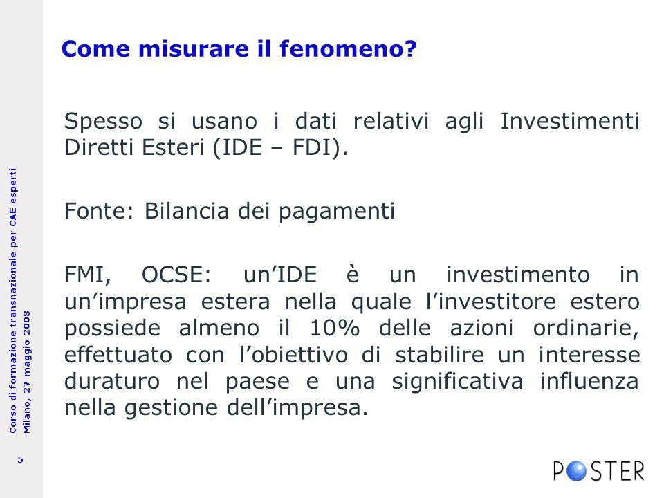 Corso di formazione transnazionale per CAE esperti Milano, 27 maggio 2008 16 I riferimenti normativi (segue) D.