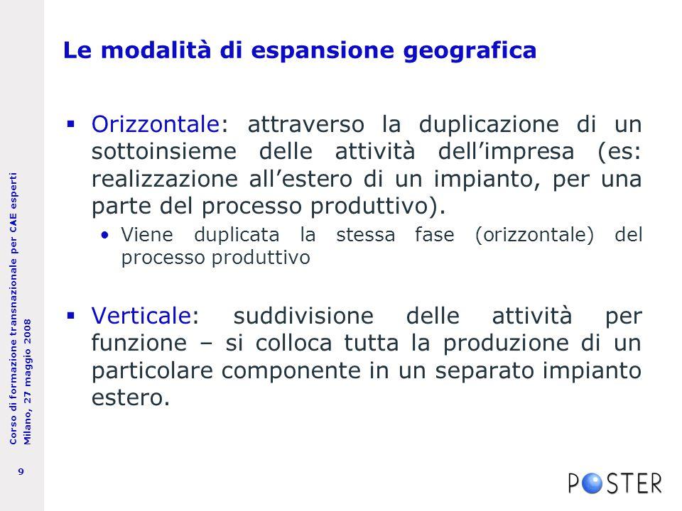 Corso di formazione transnazionale per CAE esperti Milano, 27 maggio 2008 9 Le modalità di espansione geografica  Orizzontale: attraverso la duplicazione di un sottoinsieme delle attività dell'impresa (es: realizzazione all'estero di un impianto, per una parte del processo produttivo).