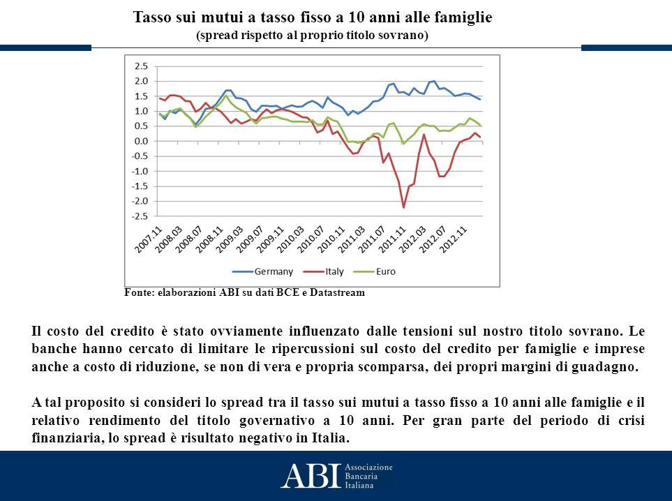 Lo stato generale del credito Tasso sui mutui a tasso fisso a 10 anni alle famiglie (spread rispetto al proprio titolo sovrano) Fonte: elaborazioni AB