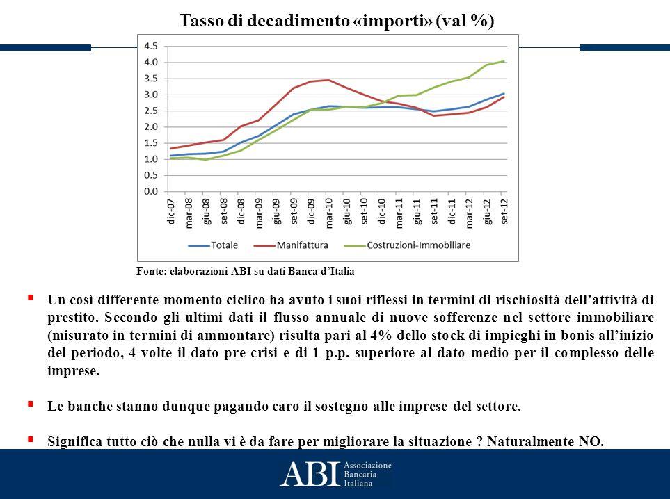 Il credito al settore immobiliare Tasso di decadimento «importi» (val %) Fonte: elaborazioni ABI su dati Banca d'Italia  Un così differente momento ciclico ha avuto i suoi riflessi in termini di rischiosità dell'attività di prestito.