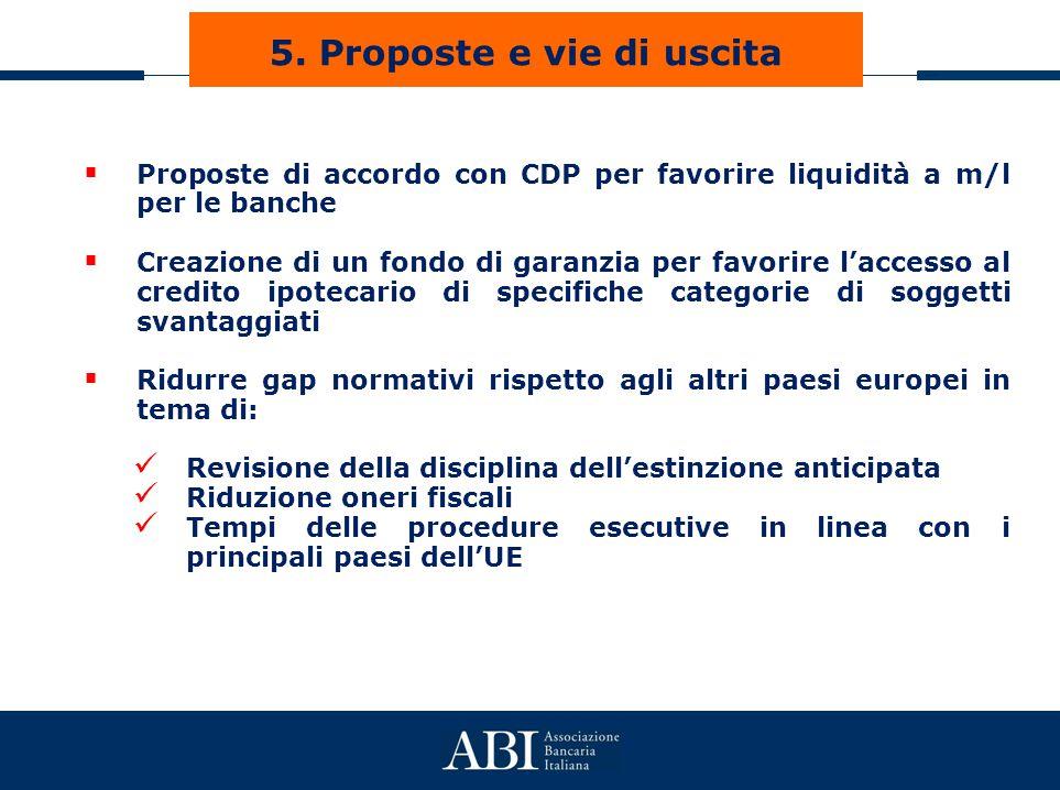 5. Proposte e vie di uscita  Proposte di accordo con CDP per favorire liquidità a m/l per le banche  Creazione di un fondo di garanzia per favorire