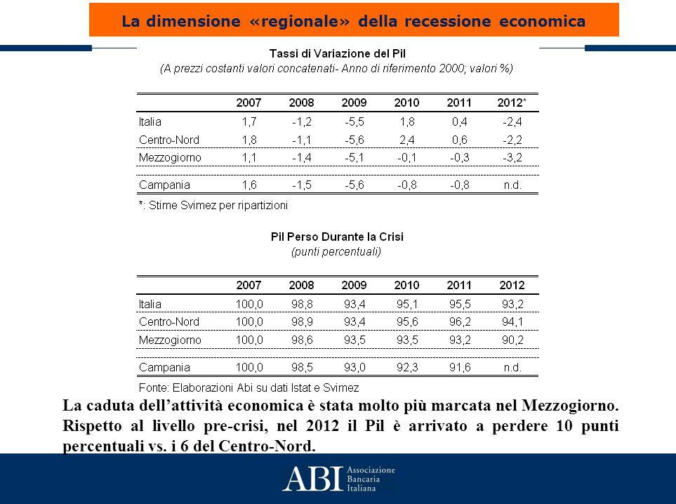 Lo stato generale dell'economia La caduta dell'attività economica è stata molto più marcata nel Mezzogiorno. Rispetto al livello pre-crisi, nel 2012 i