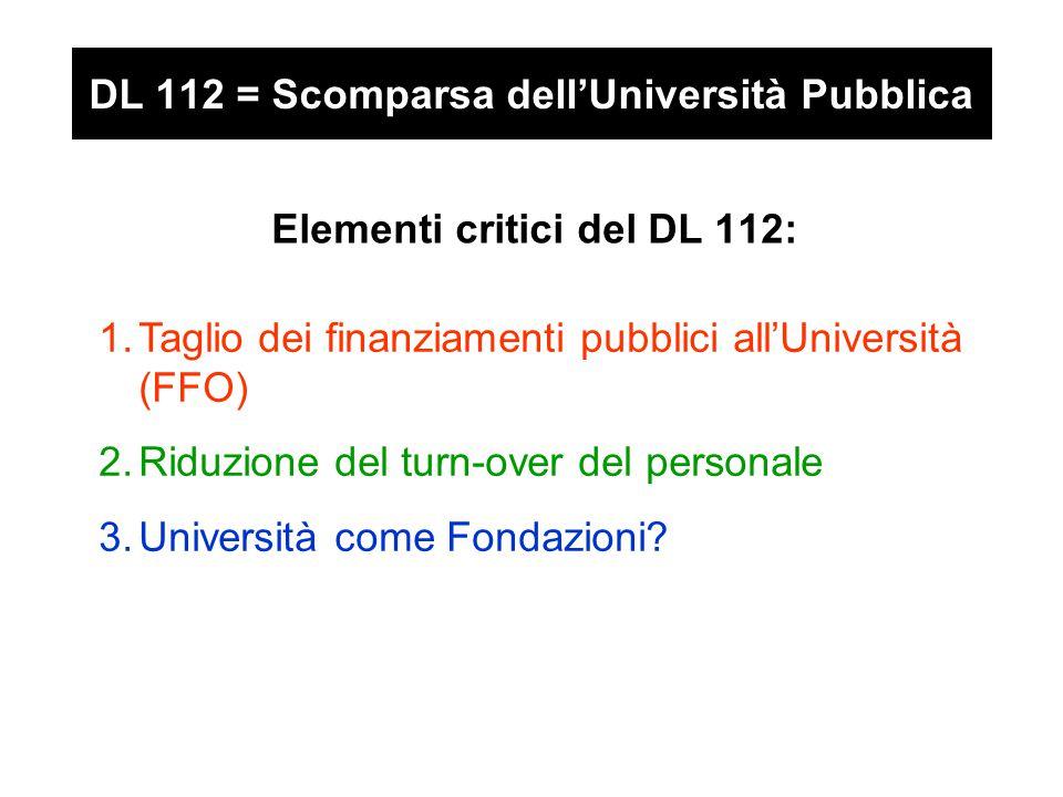 DL 112 = Scomparsa dell'Università Pubblica Elementi critici del DL 112: 1.Taglio dei finanziamenti pubblici all'Università (FFO) 2.Riduzione del turn-over del personale 3.Università come Fondazioni