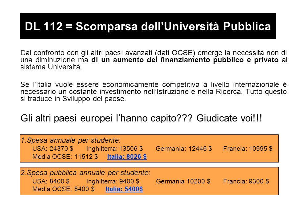 DL 112 = Scomparsa dell'Università Pubblica Dal confronto con gli altri paesi avanzati (dati OCSE) emerge la necessità non di una diminuzione ma di un aumento del finanziamento pubblico e privato al sistema Università.