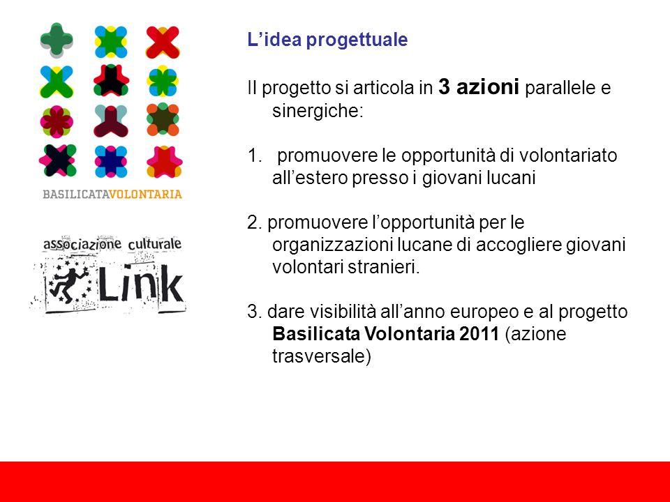 L'idea progettuale Il progetto si articola in 3 azioni parallele e sinergiche: 1.
