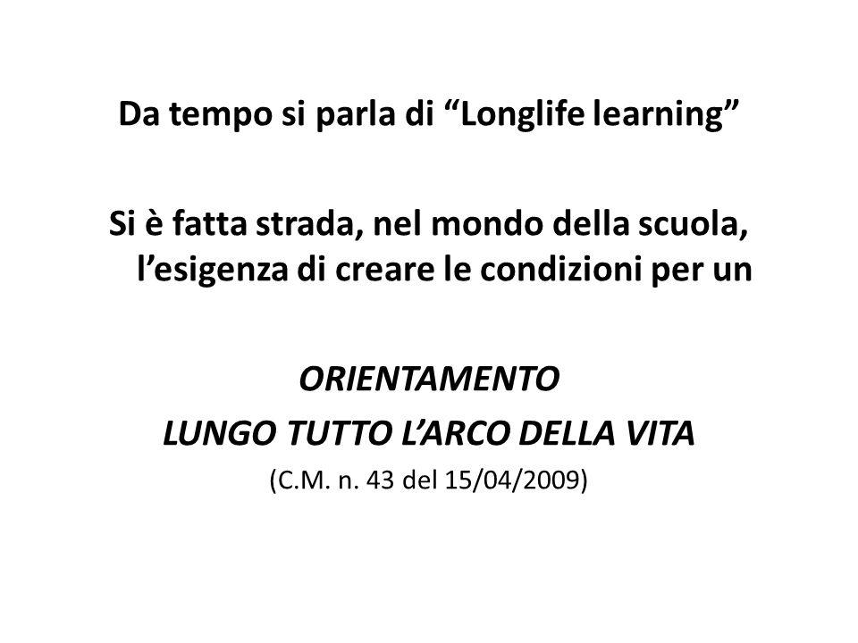 Da tempo si parla di Longlife learning Si è fatta strada, nel mondo della scuola, l'esigenza di creare le condizioni per un ORIENTAMENTO LUNGO TUTTO L'ARCO DELLA VITA (C.M.