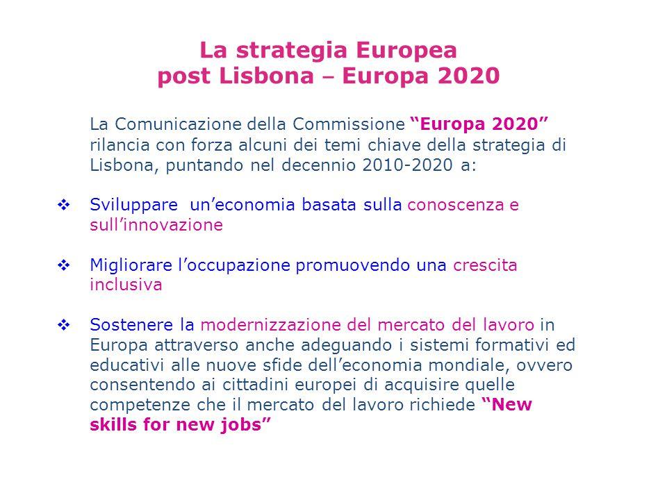 La strategia Europea post Lisbona – Europa 2020 La Comunicazione della Commissione Europa 2020 rilancia con forza alcuni dei temi chiave della strategia di Lisbona, puntando nel decennio 2010-2020 a:  Sviluppare un'economia basata sulla conoscenza e sull'innovazione  Migliorare l'occupazione promuovendo una crescita inclusiva  Sostenere la modernizzazione del mercato del lavoro in Europa attraverso anche adeguando i sistemi formativi ed educativi alle nuove sfide dell'economia mondiale, ovvero consentendo ai cittadini europei di acquisire quelle competenze che il mercato del lavoro richiede New skills for new jobs