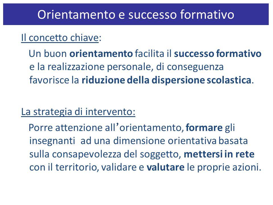 Il concetto chiave: Un buon orientamento facilita il successo formativo e la realizzazione personale, di conseguenza favorisce la riduzione della dispersione scolastica.