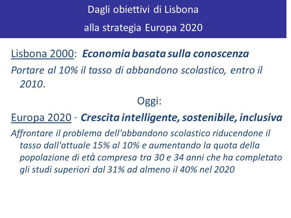 Lisbona 2000: Economia basata sulla conoscenza Portare al 10% il tasso di abbandono scolastico, entro il 2010. Oggi: Europa 2020 – Crescita intelligen