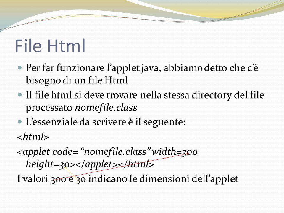 File Html Per far funzionare l'applet java, abbiamo detto che c'è bisogno di un file Html Il file html si deve trovare nella stessa directory del file processato nomefile.class L'essenziale da scrivere è il seguente: I valori 300 e 30 indicano le dimensioni dell'applet