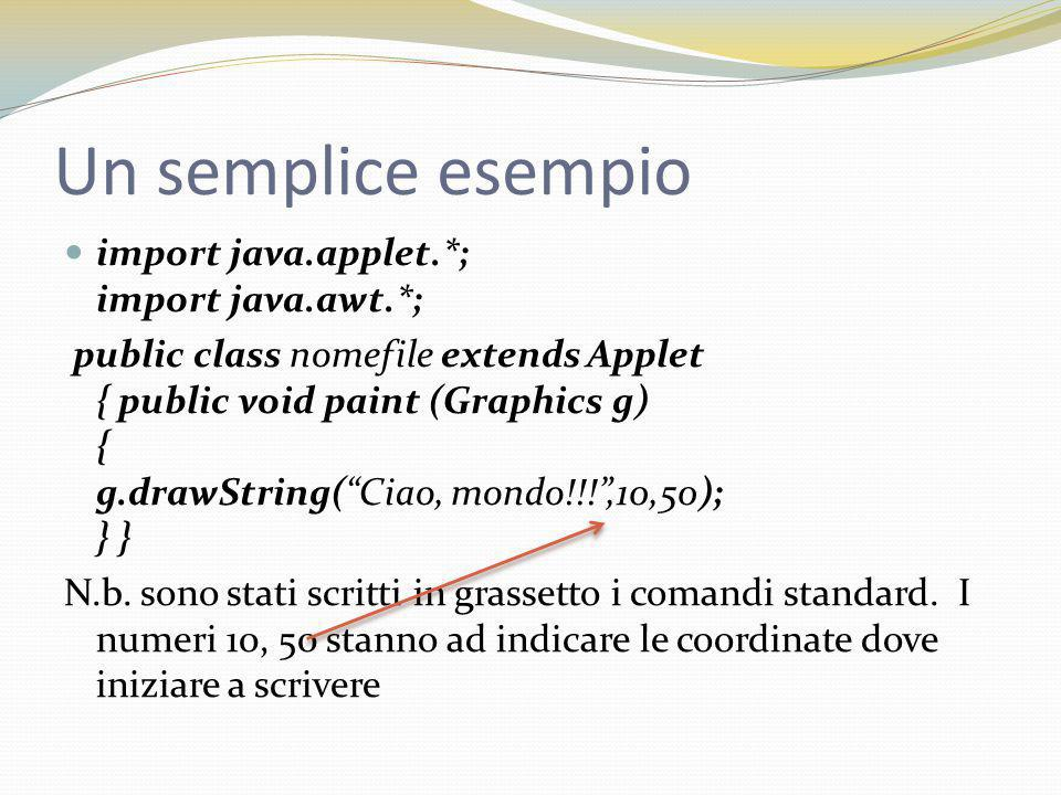 Un semplice esempio import java.applet.*; import java.awt.*; public class nomefile extends Applet { public void paint (Graphics g) { g.drawString( Ciao, mondo!!! ,10,50); } } N.b.