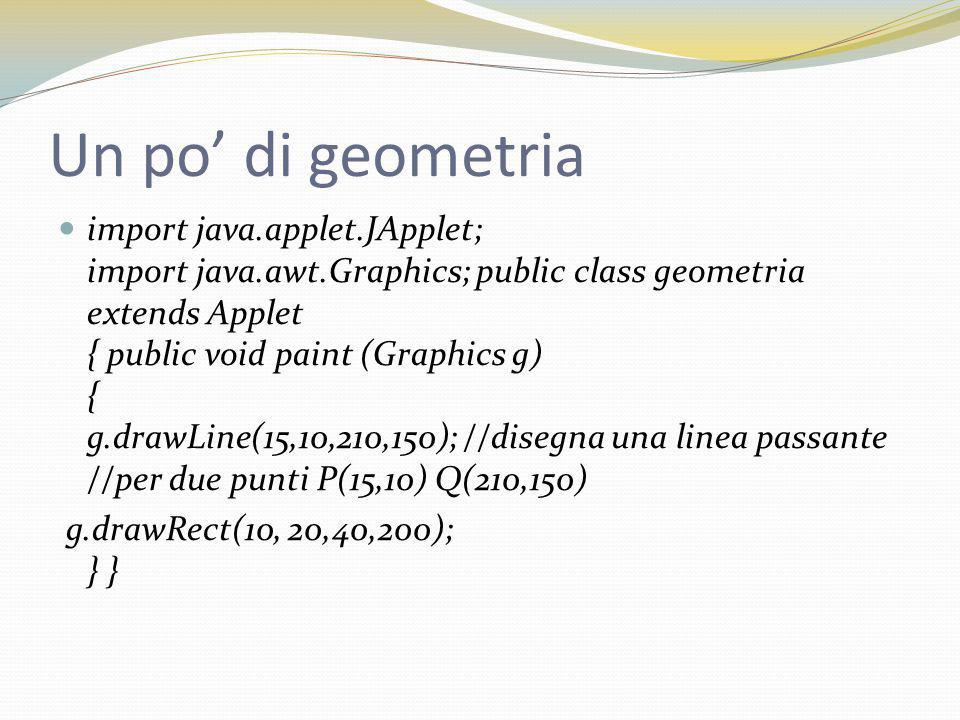 Un po' di geometria import java.applet.JApplet; import java.awt.Graphics; public class geometria extends Applet { public void paint (Graphics g) { g.drawLine(15,10,210,150); //disegna una linea passante //per due punti P(15,10) Q(210,150) g.drawRect(10, 20,40,200); } }