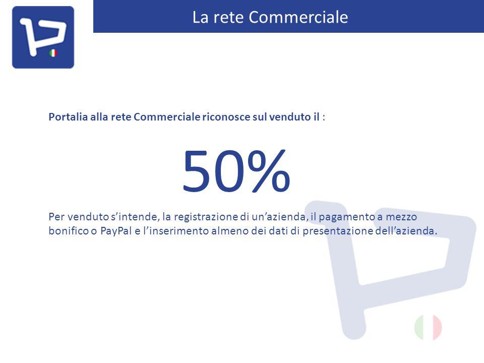 La rete Commerciale Portalia alla rete Commerciale riconosce sul venduto il : 50% Per venduto s'intende, la registrazione di un'azienda, il pagamento a mezzo bonifico o PayPal e l'inserimento almeno dei dati di presentazione dell'azienda.