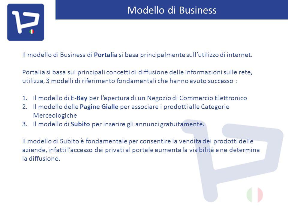 Modello di Business Il modello di Business di Portalia si basa principalmente sull'utilizzo di internet. Portalia si basa sui principali concetti di d