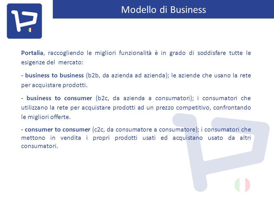 Modello di Business Portalia, raccogliendo le migliori funzionalità è in grado di soddisfare tutte le esigenze del mercato: - business to business (b2b, da azienda ad azienda); le aziende che usano la rete per acquistare prodotti.