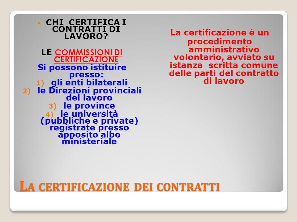 Il procedimento di certificazione (art.78) 2.
