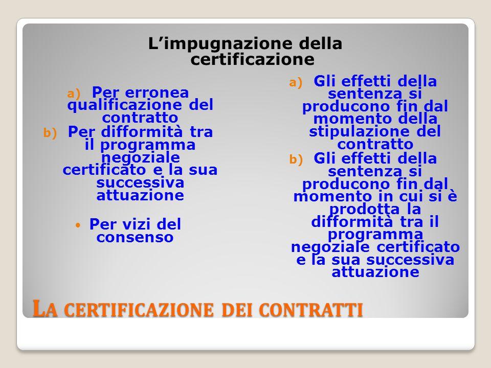 L A CERTIFICAZIONE DEI CONTRATTI a) Per erronea qualificazione del contratto b) Per difformità tra il programma negoziale certificato e la sua successiva attuazione Per vizi del consenso a) Gli effetti della sentenza si producono fin dal momento della stipulazione del contratto b) Gli effetti della sentenza si producono fin dal momento in cui si è prodotta la difformità tra il programma negoziale certificato e la sua successiva attuazione L'impugnazione della certificazione