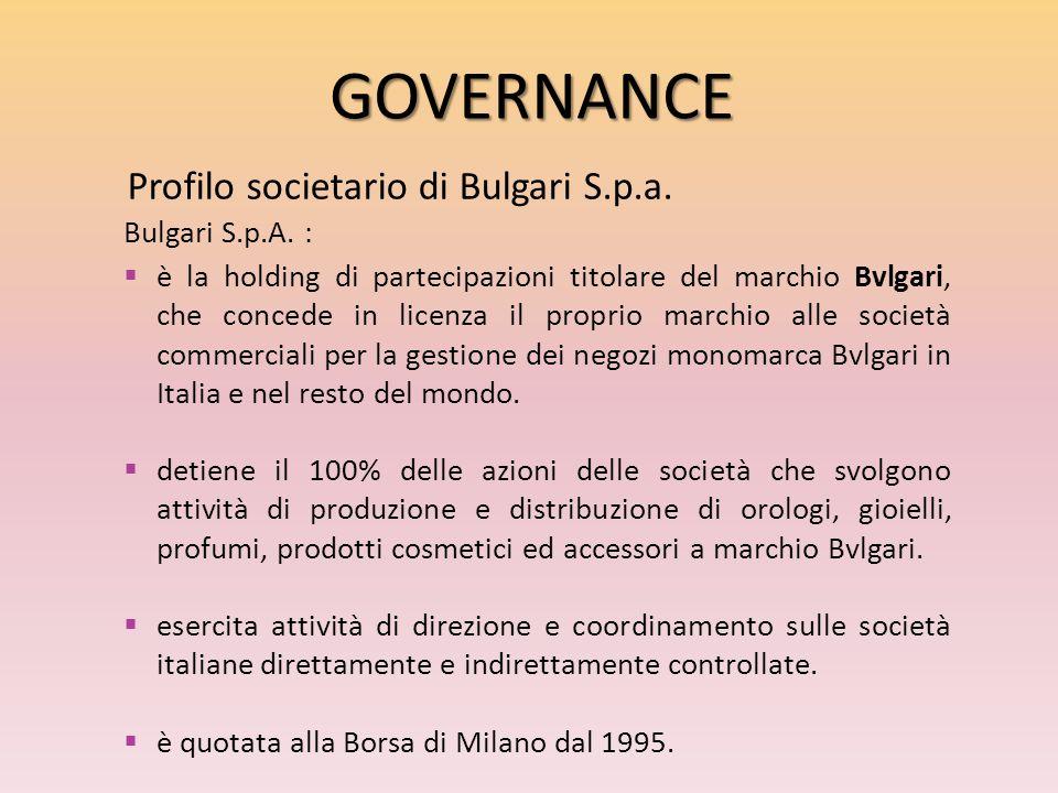 GOVERNANCE Bulgari S.p.A. :  è la holding di partecipazioni titolare del marchio Bvlgari, che concede in licenza il proprio marchio alle società comm