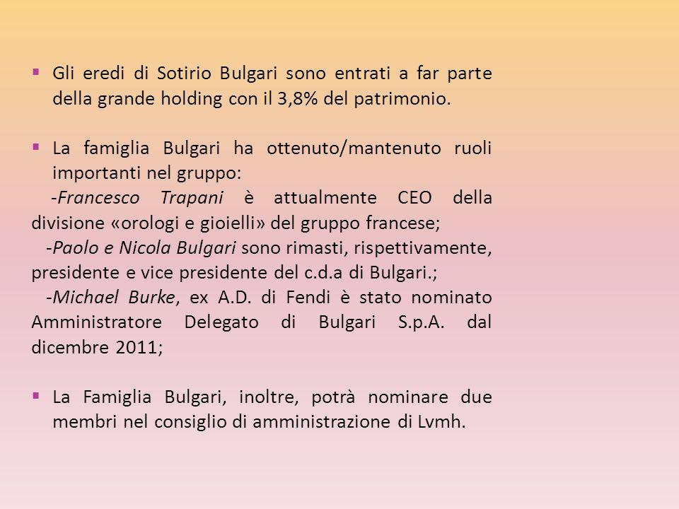  Gli eredi di Sotirio Bulgari sono entrati a far parte della grande holding con il 3,8% del patrimonio.  La famiglia Bulgari ha ottenuto/mantenuto r