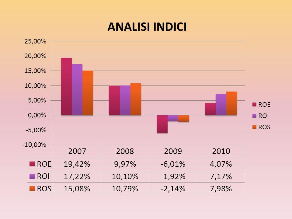 Lvmh ha annunciato che il fatturato 2011 ha registrato un incremento del 16% attestandosi a 23,7 miliardi di euro.