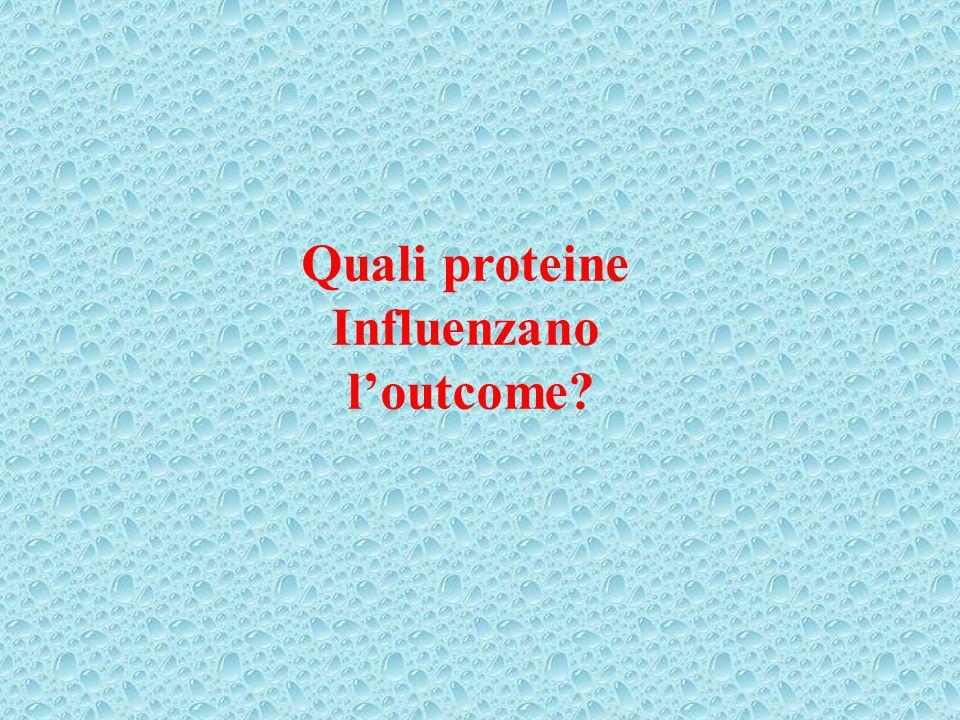 Quali proteine Influenzano l'outcome?