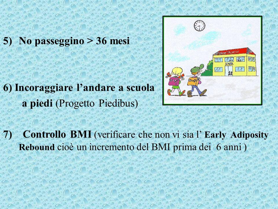 5)No passeggino > 36 mesi 6) Incoraggiare l'andare a scuola a piedi (Progetto Piedibus) 7) Controllo BMI (verificare che non vi sia l' Early Adiposity