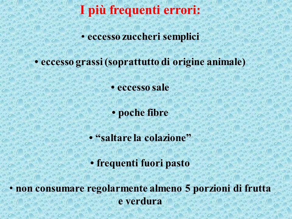 """I più frequenti errori: eccesso zuccheri semplici eccesso grassi (soprattutto di origine animale) eccesso sale poche fibre """"saltare la colazione"""" freq"""