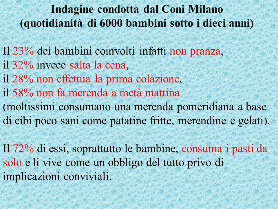 Indagine condotta dal Coni Milano (quotidianità di 6000 bambini sotto i dieci anni) Il 23% dei bambini coinvolti infatti non pranza, il 32% invece sal