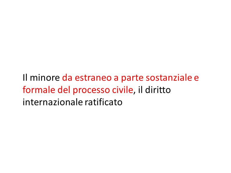 1. I principi costituzionali e internazionali.