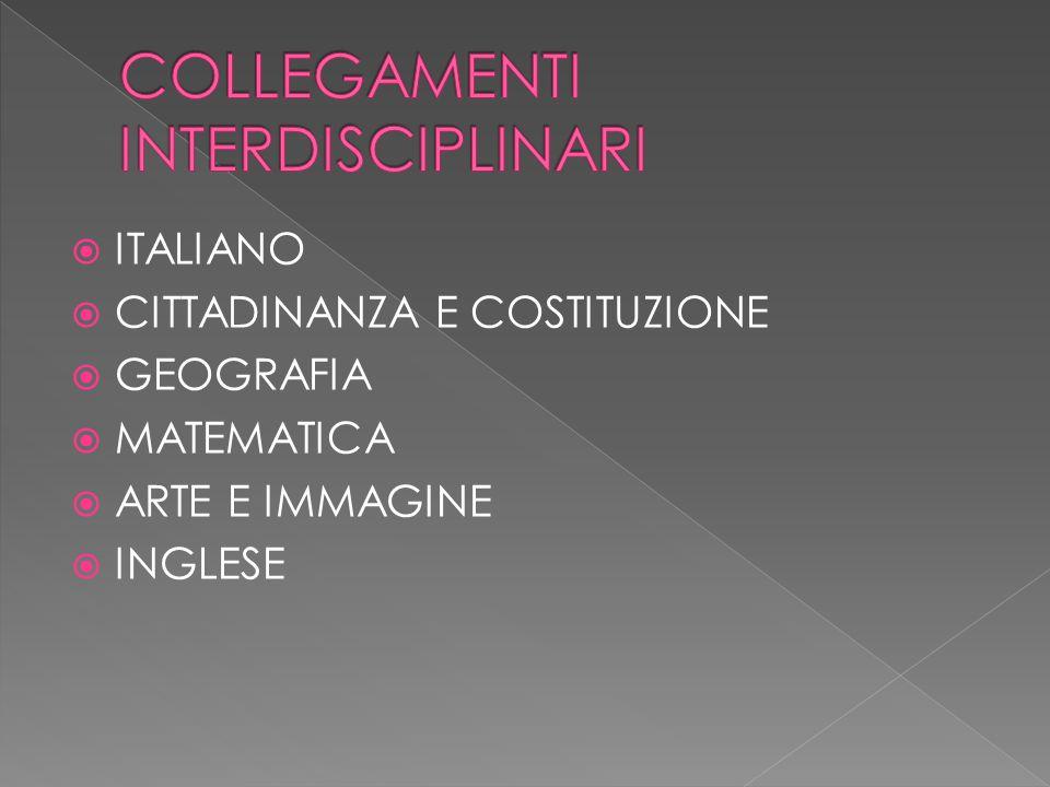  ITALIANO  CITTADINANZA E COSTITUZIONE  GEOGRAFIA  MATEMATICA  ARTE E IMMAGINE  INGLESE