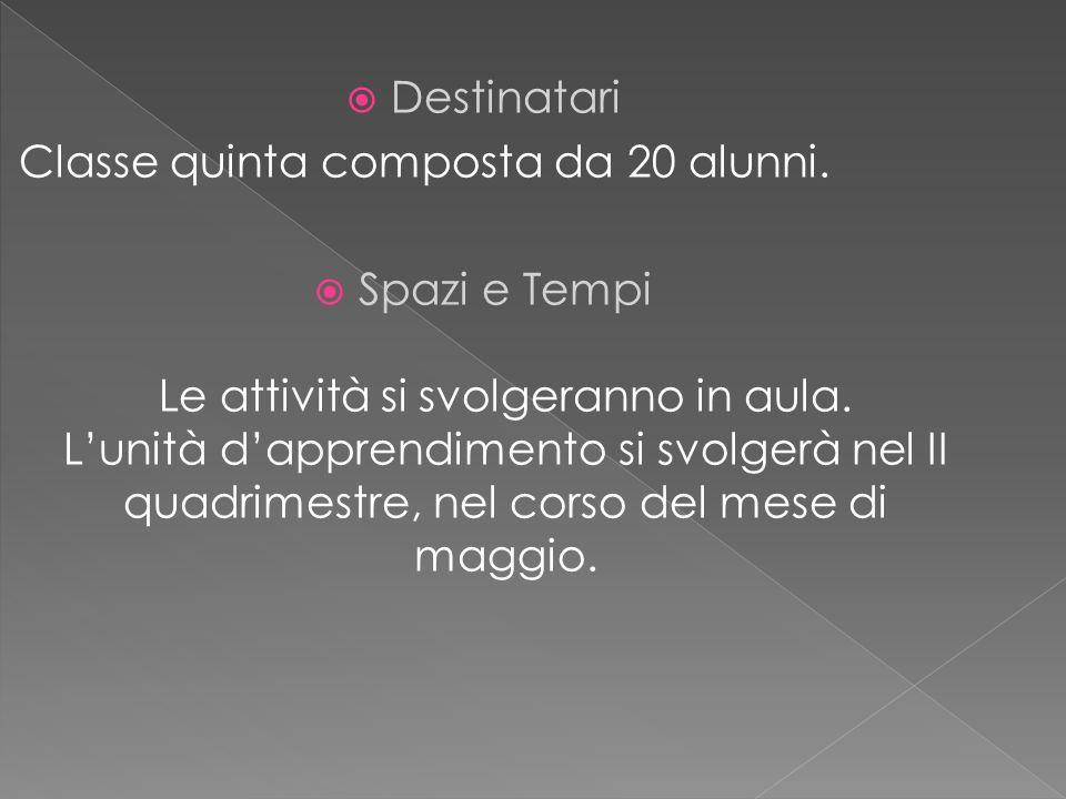 Brainstorming Scrivo Roma sulla LIM.