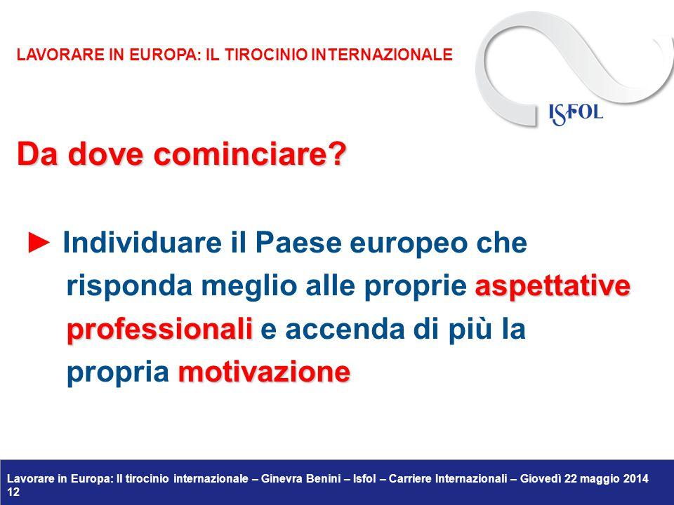 Lavorare in Europa: Il tirocinio internazionale – Ginevra Benini – Isfol – Carriere Internazionali – Giovedì 22 maggio 2014 12 Da dove cominciare.