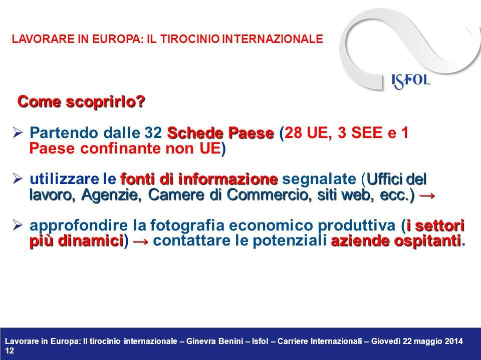 Lavorare in Europa: Il tirocinio internazionale – Ginevra Benini – Isfol – Carriere Internazionali – Giovedì 22 maggio 2014 12 Come scoprirlo.