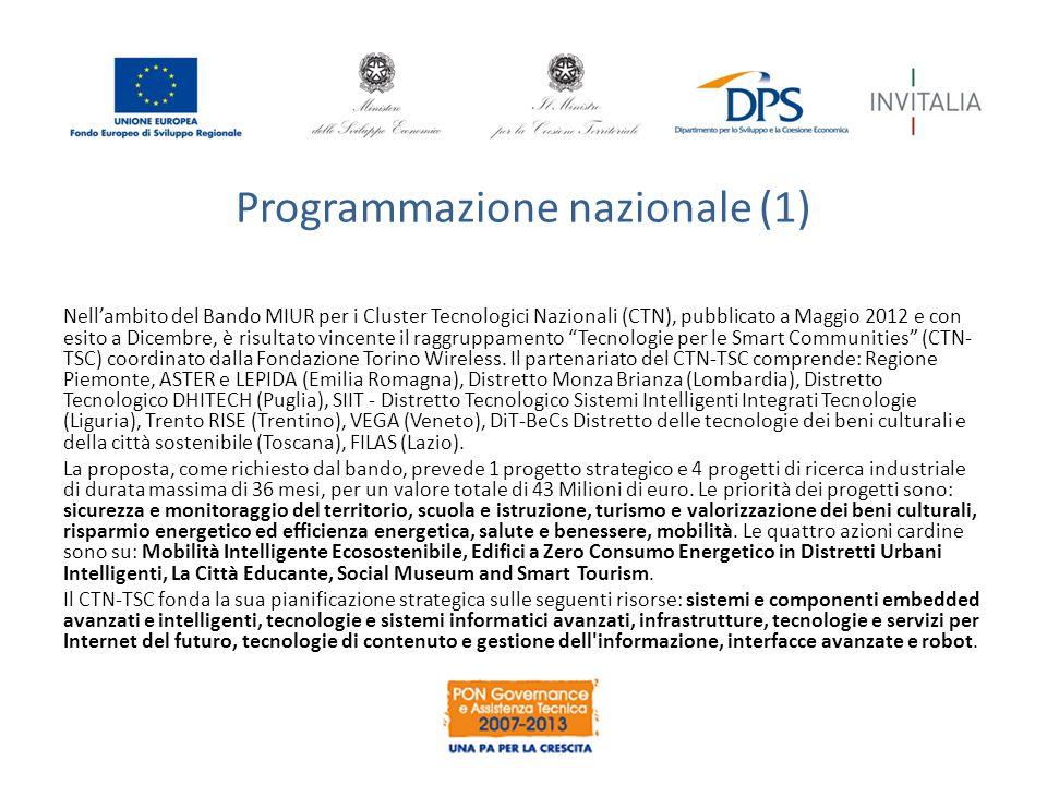 Programmazione nazionale (1) Nell'ambito del Bando MIUR per i Cluster Tecnologici Nazionali (CTN), pubblicato a Maggio 2012 e con esito a Dicembre, è risultato vincente il raggruppamento Tecnologie per le Smart Communities (CTN- TSC) coordinato dalla Fondazione Torino Wireless.