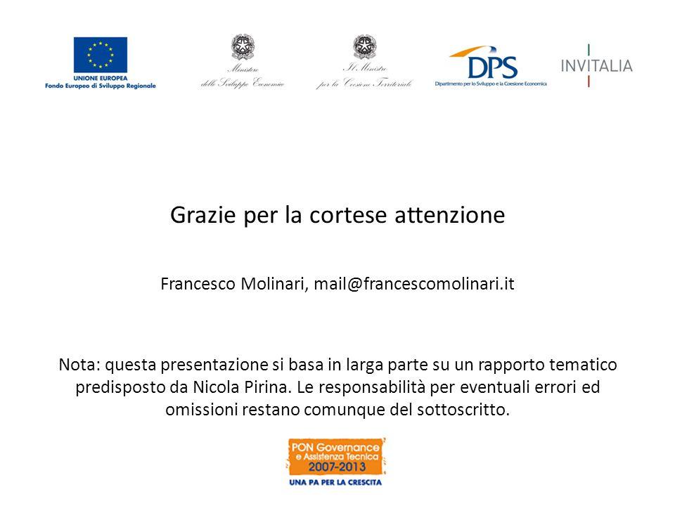Grazie per la cortese attenzione Francesco Molinari, mail@francescomolinari.it Nota: questa presentazione si basa in larga parte su un rapporto tematico predisposto da Nicola Pirina.