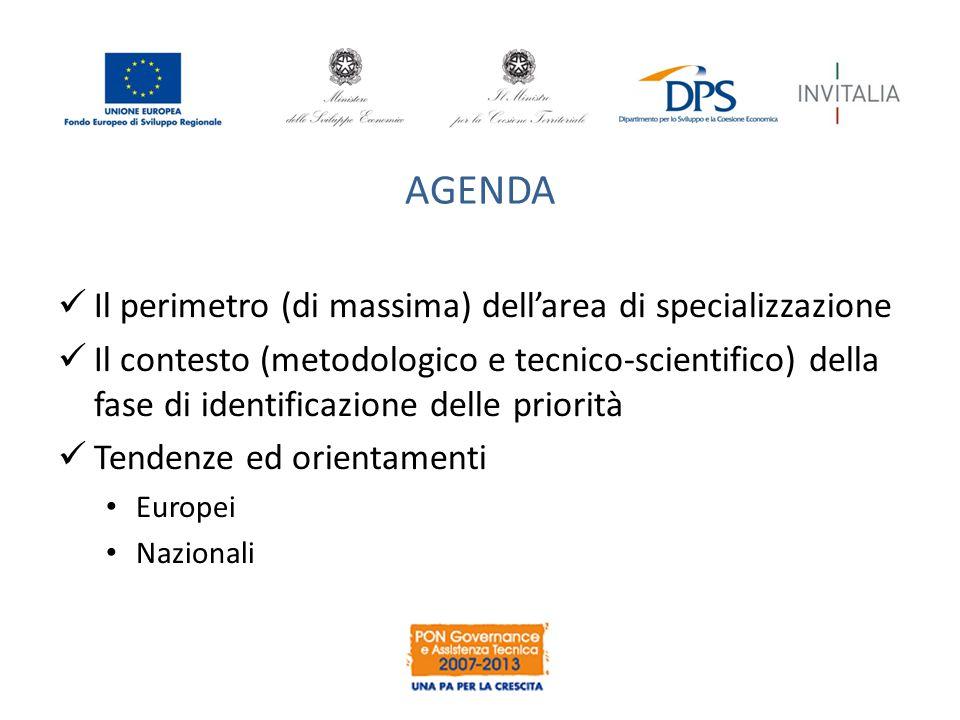 AGENDA Il perimetro (di massima) dell'area di specializzazione Il contesto (metodologico e tecnico-scientifico) della fase di identificazione delle priorità Tendenze ed orientamenti Europei Nazionali
