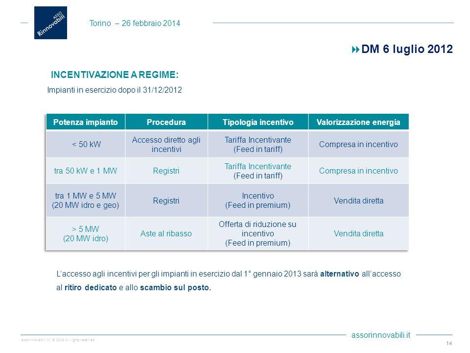 assorinnovabili.it| © 2013 All rights reserved assorinnovabili.it 14 INCENTIVAZIONE A REGIME: Impianti in esercizio dopo il 31/12/2012 L'accesso agli